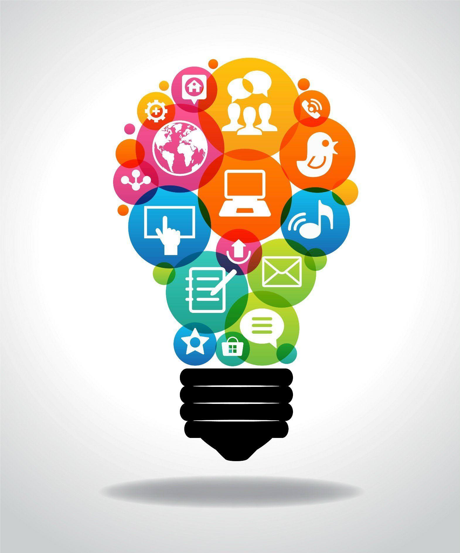 Best Practices Of Internet Marketing